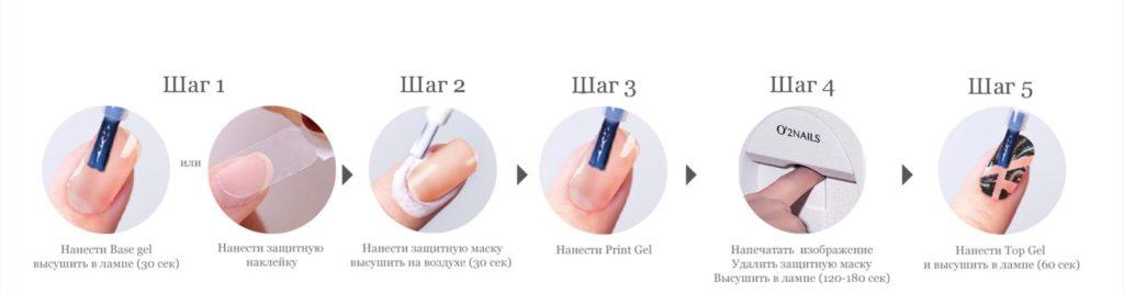 Как печатать на ногте